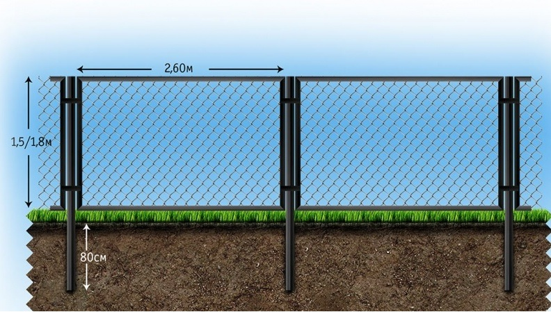 Монтаж забор сетка